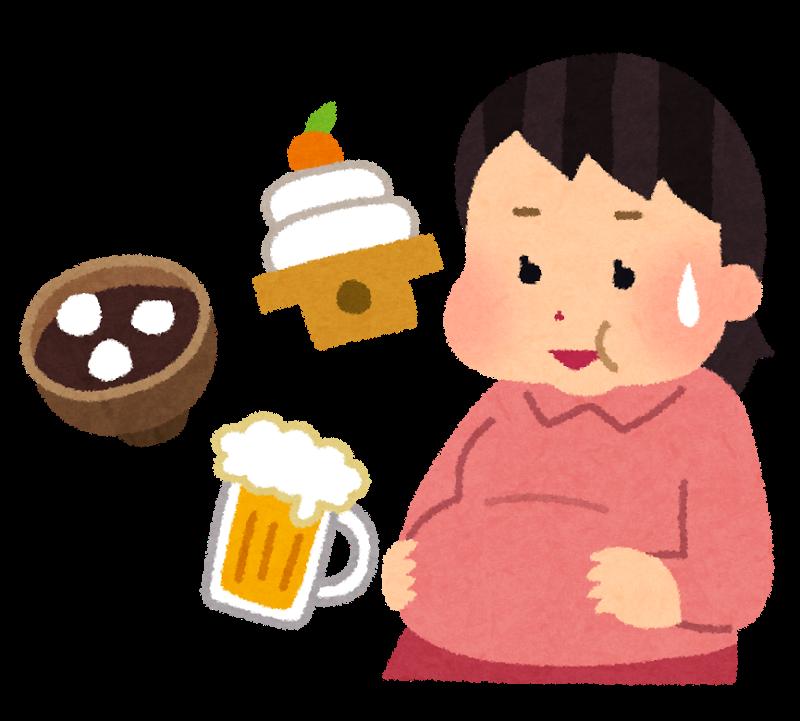 正月太りの原因と平均増加体重は?解消するダイエット方法について